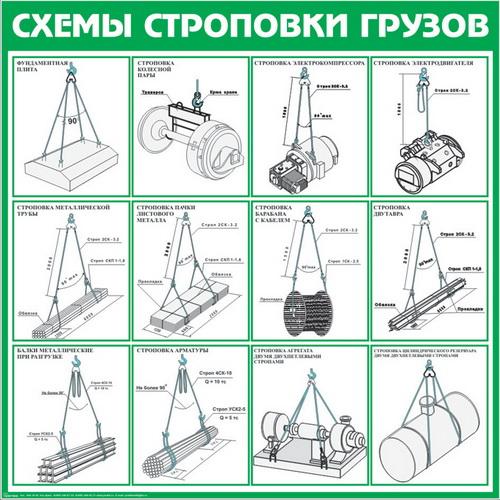Схема строповки СТР05 в