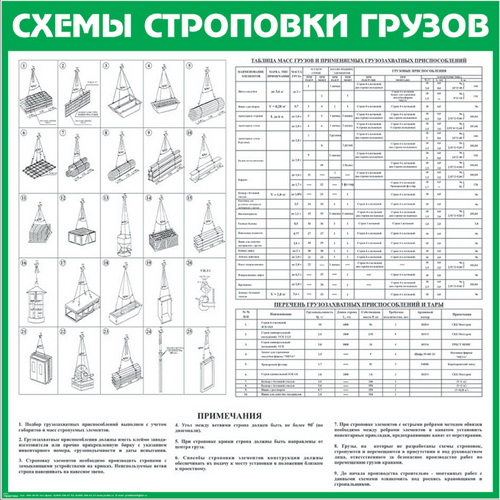 Схема строповки СТР06 в